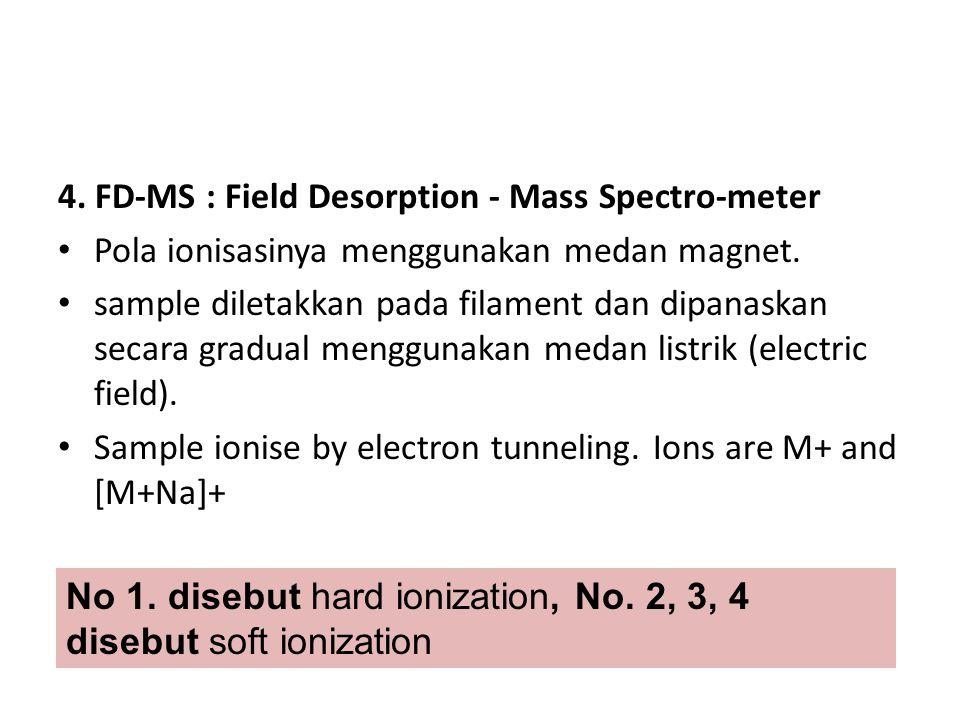 4.FD-MS : Field Desorption - Mass Spectro-meter Pola ionisasinya menggunakan medan magnet.