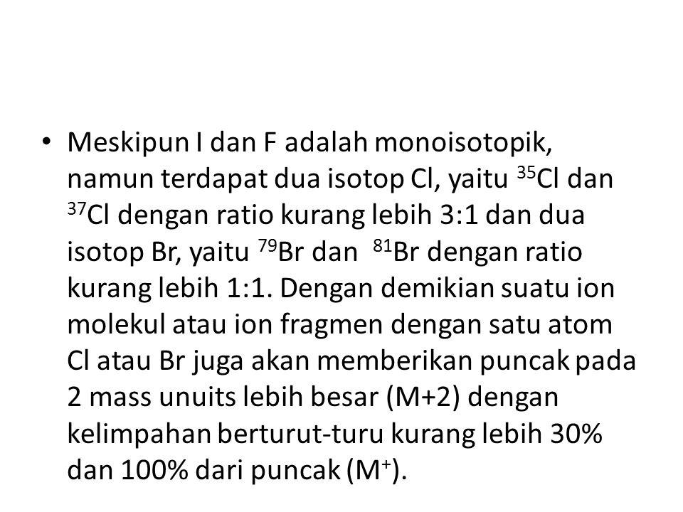 Meskipun I dan F adalah monoisotopik, namun terdapat dua isotop Cl, yaitu 35 Cl dan 37 Cl dengan ratio kurang lebih 3:1 dan dua isotop Br, yaitu 79 Br dan 81 Br dengan ratio kurang lebih 1:1.