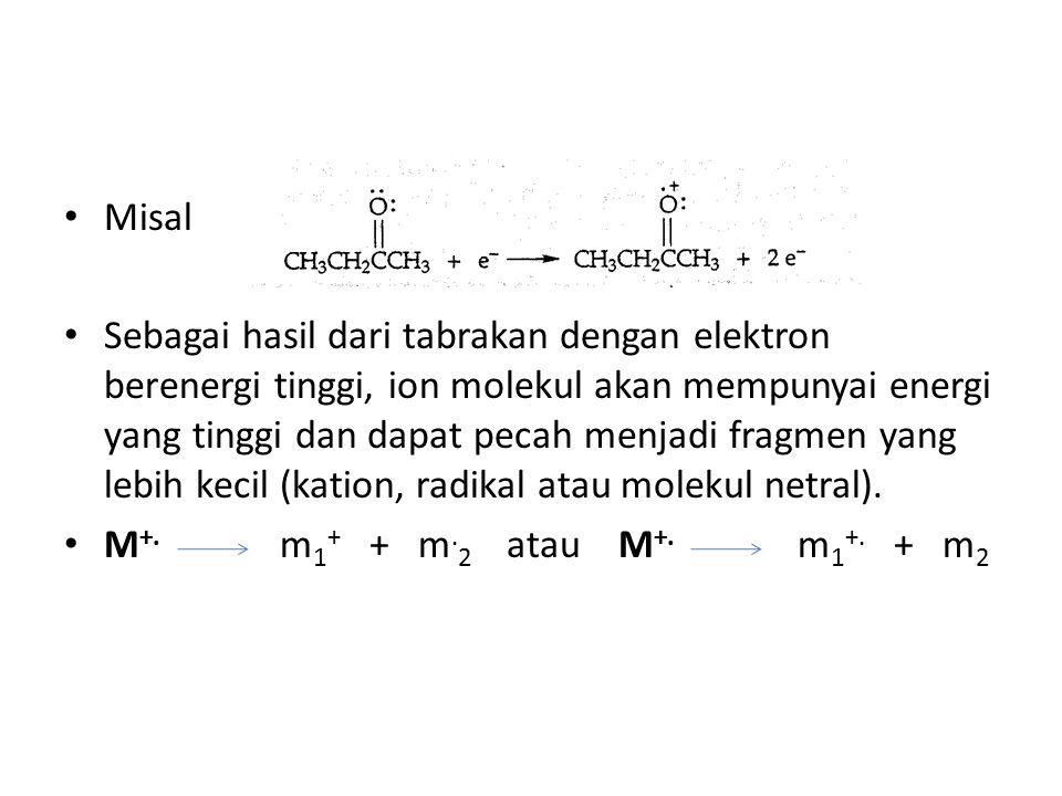 Misal Sebagai hasil dari tabrakan dengan elektron berenergi tinggi, ion molekul akan mempunyai energi yang tinggi dan dapat pecah menjadi fragmen yang lebih kecil (kation, radikal atau molekul netral).