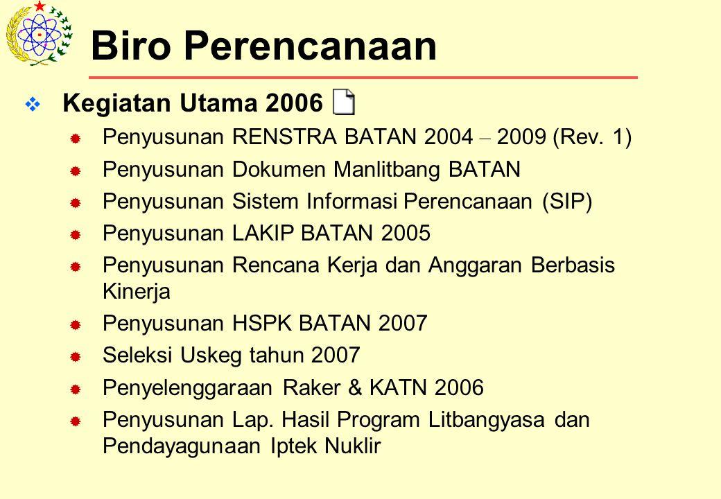  Kegiatan Utama 2006  Penyusunan RENSTRA BATAN 2004 – 2009 (Rev.