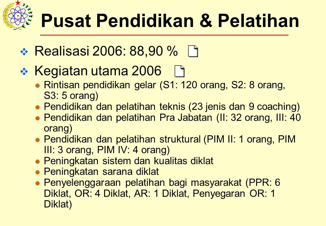  Realisasi 2006: 88,90 %  Kegiatan utama 2006  Rintisan pendidikan gelar (S1: 120 orang, S2: 8 orang, S3: 5 orang)  Pendidikan dan pelatihan teknis (23 jenis dan 9 coaching)  Pendidikan dan pelatihan Pra Jabatan (II: 32 orang, III: 40 orang)  Pendidikan dan pelatihan struktural (PIM II: 1 orang, PIM III: 3 orang, PIM IV: 4 orang)  Peningkatan sistem dan kualitas diklat  Peningkatan sarana diklat  Penyelenggaraan pelatihan bagi masyarakat (PPR: 6 Diklat, OR: 4 Diklat, AR: 1 Diklat, Penyegaran OR: 1 Diklat) Pusat Pendidikan & Pelatihan