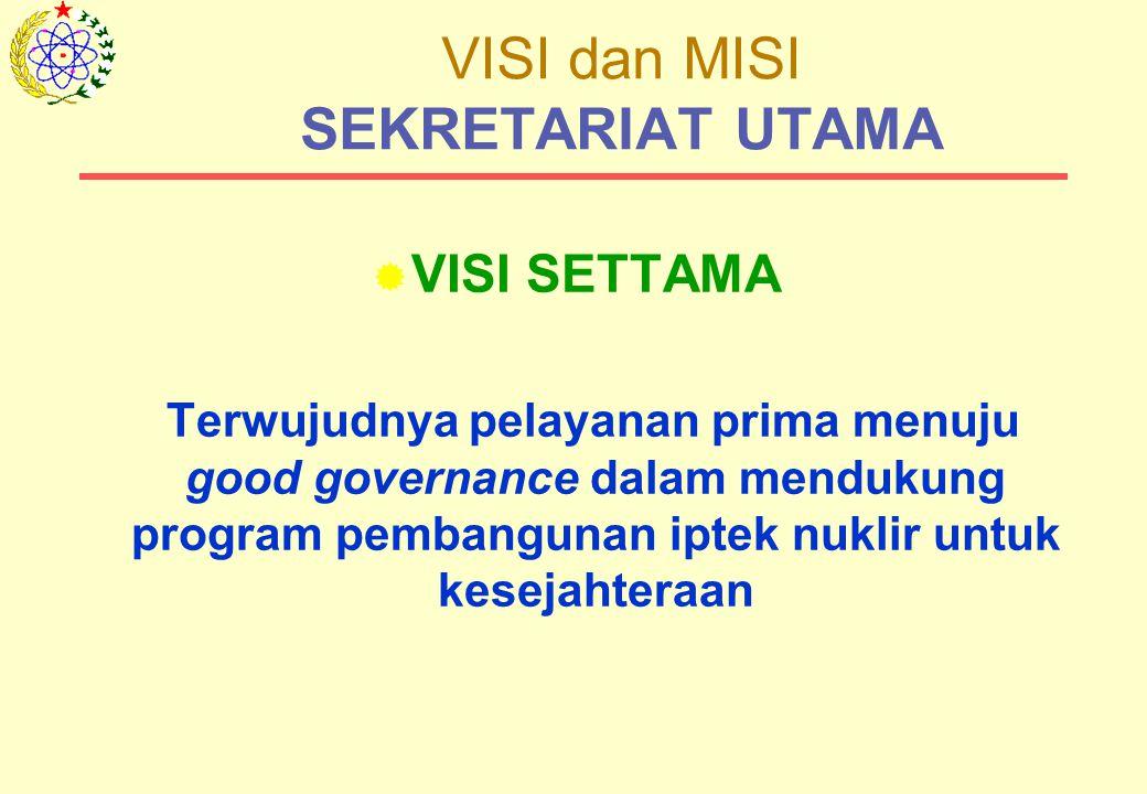  MISI Settama 1.Melakukan pelaksanaan koordinasi, integrasi dan sinkronisasi perencanaan, penyusunan, evaluasi dan pelaporan program dan anggaran; (BP) 2.Melakukan pembinaan dan pelayanan administrasi, ketatausahaan,kepegawaian, keuangan, perlengkapan dan koordinasi keamanan serta keselamatan fasilitas nuklir; (BSDM, BU) 3.Melakukan koordinasi pengelolaan bantuan teknis, kerjasama DN&LN, pelaksanaan peraturan per-UU-an dan pengelolaan HKI, dan kegiatan kehumasan; (BKHH,PTRI Wina) 4.Melakukan pembinaan dan pengembangan SDM melalui pendidikan dan pelatihan; (PUSDIKLAT, STTN) 5.Melakukan pembinaan dan pengawasan administrasi, personil, keuangan dan perlengkapan; (INSPEKTORAT) 6.Melakukan pembinaan dan pelayanan standardisasi, jejaring kerja dan manajemen mutu terpadu.