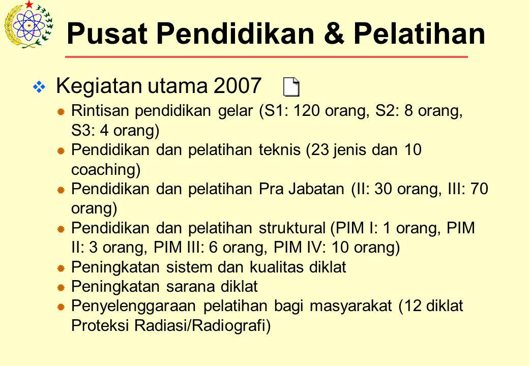  Kegiatan utama 2007  Rintisan pendidikan gelar (S1: 120 orang, S2: 8 orang, S3: 4 orang)  Pendidikan dan pelatihan teknis (23 jenis dan 10 coaching)  Pendidikan dan pelatihan Pra Jabatan (II: 30 orang, III: 70 orang)  Pendidikan dan pelatihan struktural (PIM I: 1 orang, PIM II: 3 orang, PIM III: 6 orang, PIM IV: 10 orang)  Peningkatan sistem dan kualitas diklat  Peningkatan sarana diklat  Penyelenggaraan pelatihan bagi masyarakat (12 diklat Proteksi Radiasi/Radiografi) Pusat Pendidikan & Pelatihan