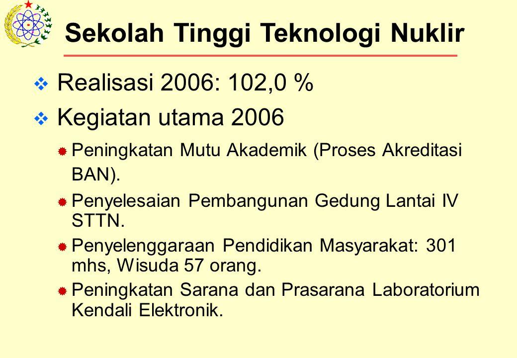 Realisasi 2006: 102,0 %  Kegiatan utama 2006  Peningkatan Mutu Akademik (Proses Akreditasi BAN).