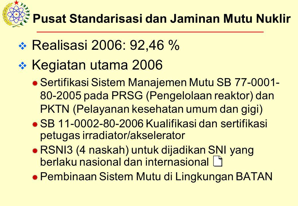  Realisasi 2006: 92,46 %  Kegiatan utama 2006  Sertifikasi Sistem Manajemen Mutu SB 77-0001- 80-2005 pada PRSG (Pengelolaan reaktor) dan PKTN (Pelayanan kesehatan umum dan gigi)  SB 11-0002-80-2006 Kualifikasi dan sertifikasi petugas irradiator/akselerator  RSNI3 (4 naskah) untuk dijadikan SNI yang berlaku nasional dan internasional  Pembinaan Sistem Mutu di Lingkungan BATAN Pusat Standarisasi dan Jaminan Mutu Nuklir