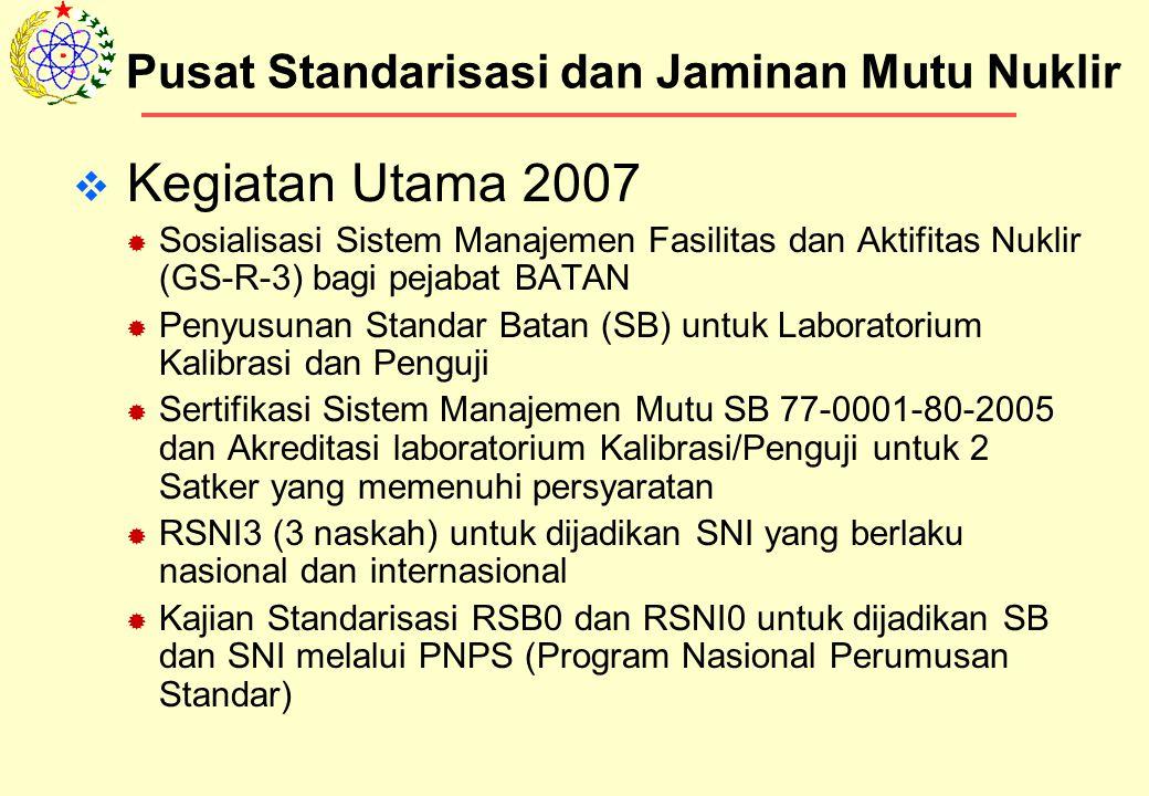  Kegiatan Utama 2007  Sosialisasi Sistem Manajemen Fasilitas dan Aktifitas Nuklir (GS-R-3) bagi pejabat BATAN  Penyusunan Standar Batan (SB) untuk Laboratorium Kalibrasi dan Penguji  Sertifikasi Sistem Manajemen Mutu SB 77-0001-80-2005 dan Akreditasi laboratorium Kalibrasi/Penguji untuk 2 Satker yang memenuhi persyaratan  RSNI3 (3 naskah) untuk dijadikan SNI yang berlaku nasional dan internasional  Kajian Standarisasi RSB0 dan RSNI0 untuk dijadikan SB dan SNI melalui PNPS (Program Nasional Perumusan Standar) Pusat Standarisasi dan Jaminan Mutu Nuklir