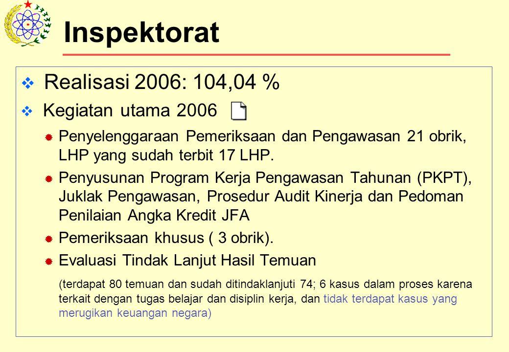  Realisasi 2006: 104,04 %  Kegiatan utama 2006  Penyelenggaraan Pemeriksaan dan Pengawasan 21 obrik, LHP yang sudah terbit 17 LHP.