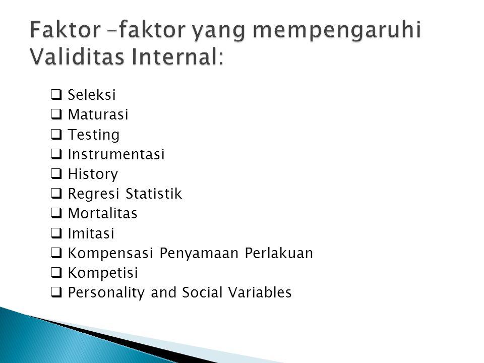  Seleksi  Maturasi  Testing  Instrumentasi  History  Regresi Statistik  Mortalitas  Imitasi  Kompensasi Penyamaan Perlakuan  Kompetisi  Personality and Social Variables