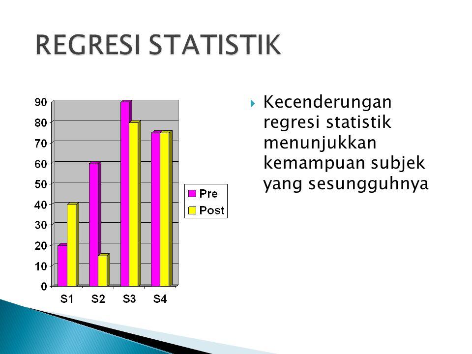  Kecenderungan regresi statistik menunjukkan kemampuan subjek yang sesungguhnya