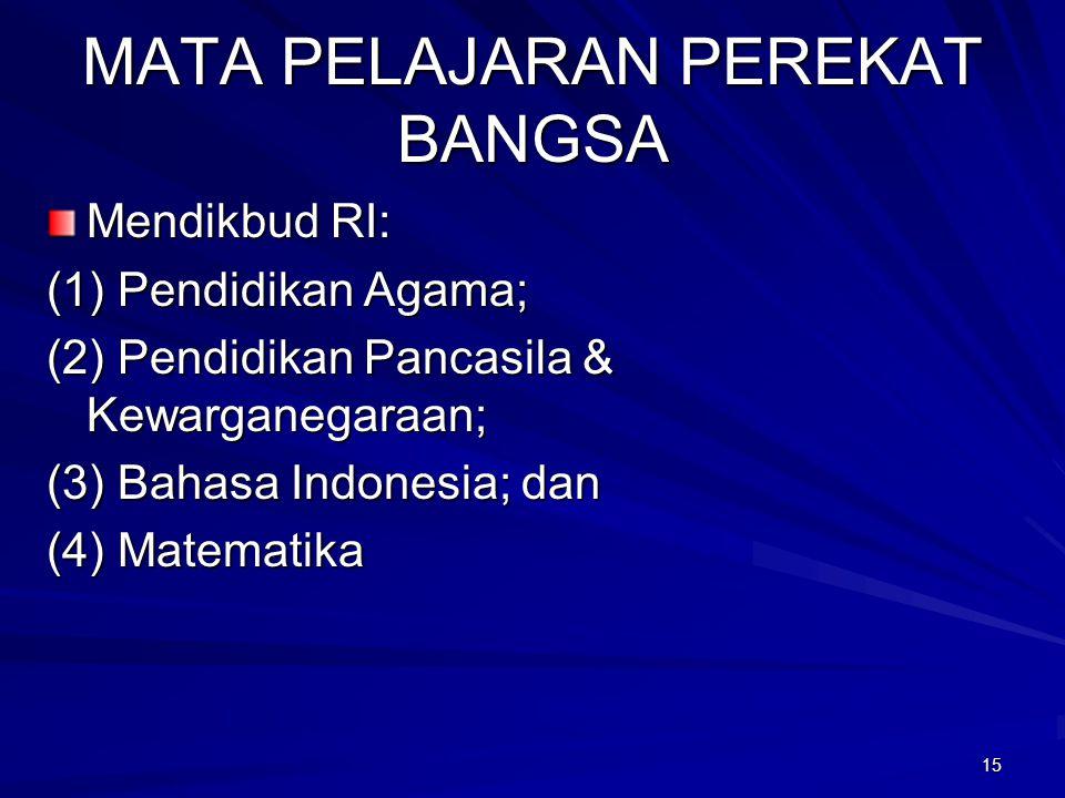 MATA PELAJARAN PEREKAT BANGSA Mendikbud RI: (1) Pendidikan Agama; (2) Pendidikan Pancasila & Kewarganegaraan; (3) Bahasa Indonesia; dan (4) Matematika