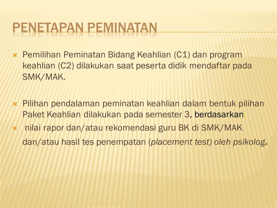  Pemilihan Peminatan Bidang Keahlian (C1) dan program keahlian (C2) dilakukan saat peserta didik mendaftar pada SMK/MAK.  Pilihan pendalaman peminat