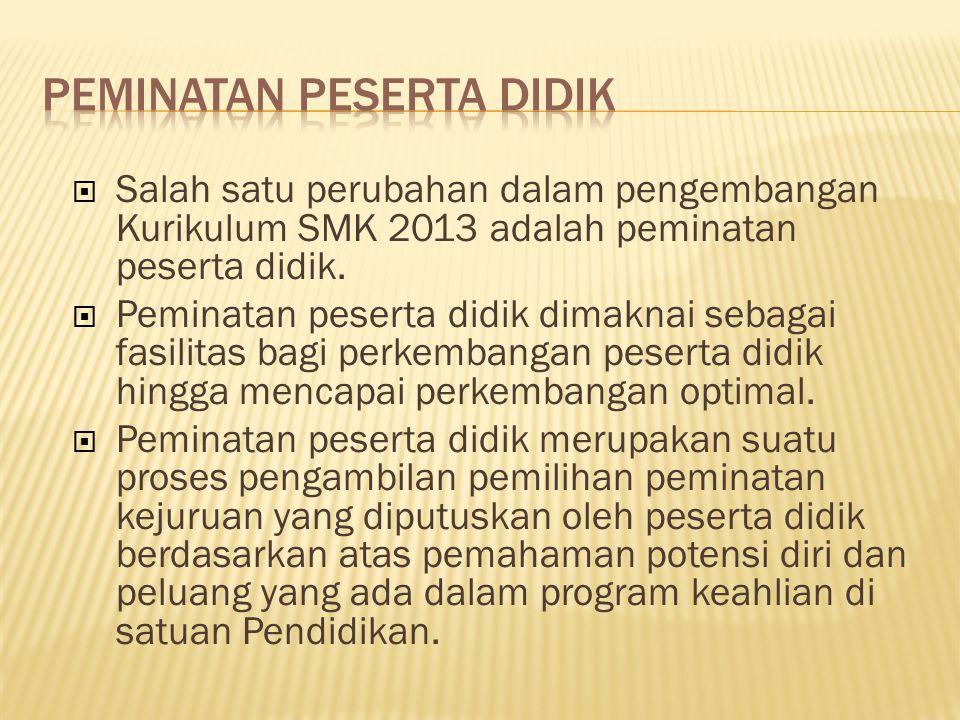  Salah satu perubahan dalam pengembangan Kurikulum SMK 2013 adalah peminatan peserta didik.  Peminatan peserta didik dimaknai sebagai fasilitas bagi