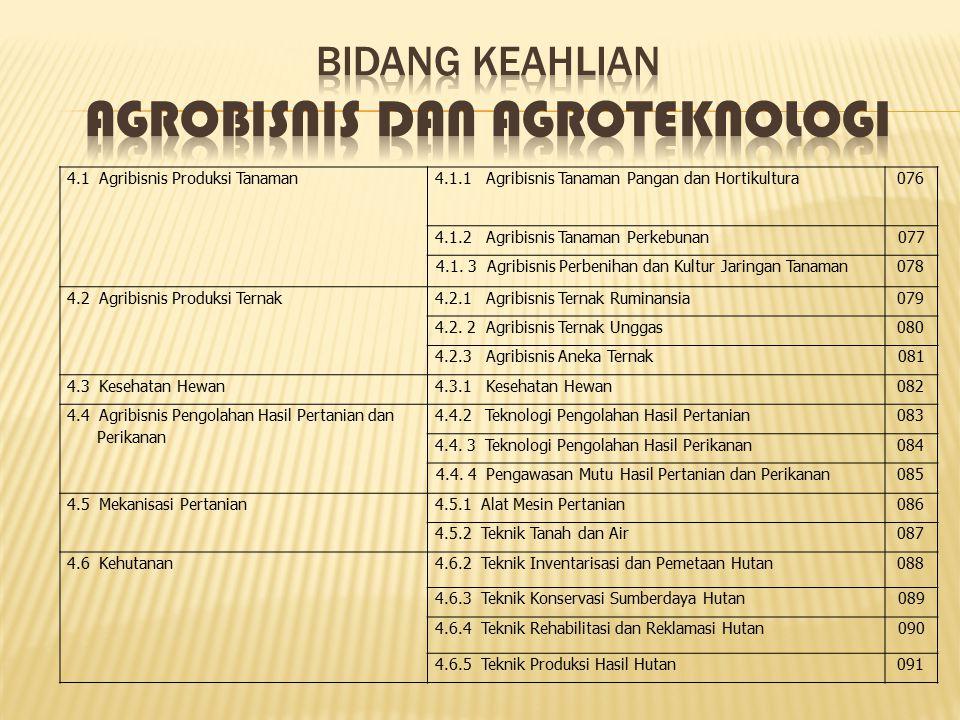 4.1 Agribisnis Produksi Tanaman4.1.1 Agribisnis Tanaman Pangan dan Hortikultura076 4.1.2 Agribisnis Tanaman Perkebunan077 4.1. 3 Agribisnis Perbenihan