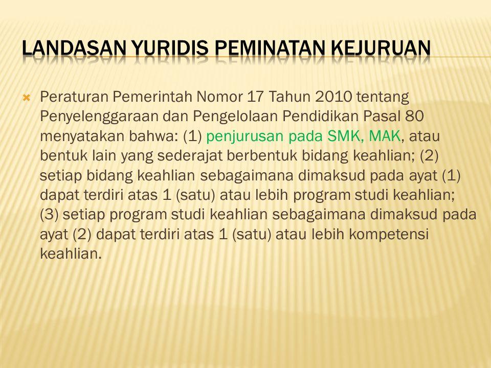  Peraturan Pemerintah Nomor 17 Tahun 2010 tentang Penyelenggaraan dan Pengelolaan Pendidikan Pasal 80 menyatakan bahwa: (1) penjurusan pada SMK, MAK,