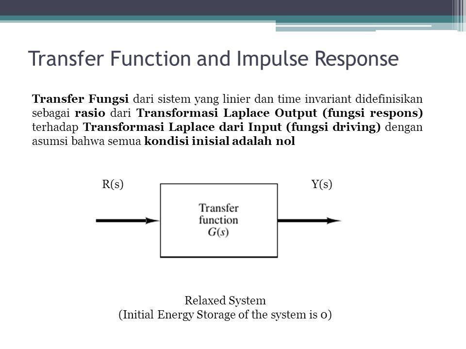Transfer Function and Impulse Response Transfer Fungsi dari sistem yang linier dan time invariant didefinisikan sebagai rasio dari Transformasi Laplac