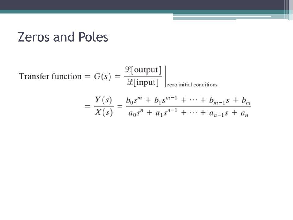Zeros and Poles