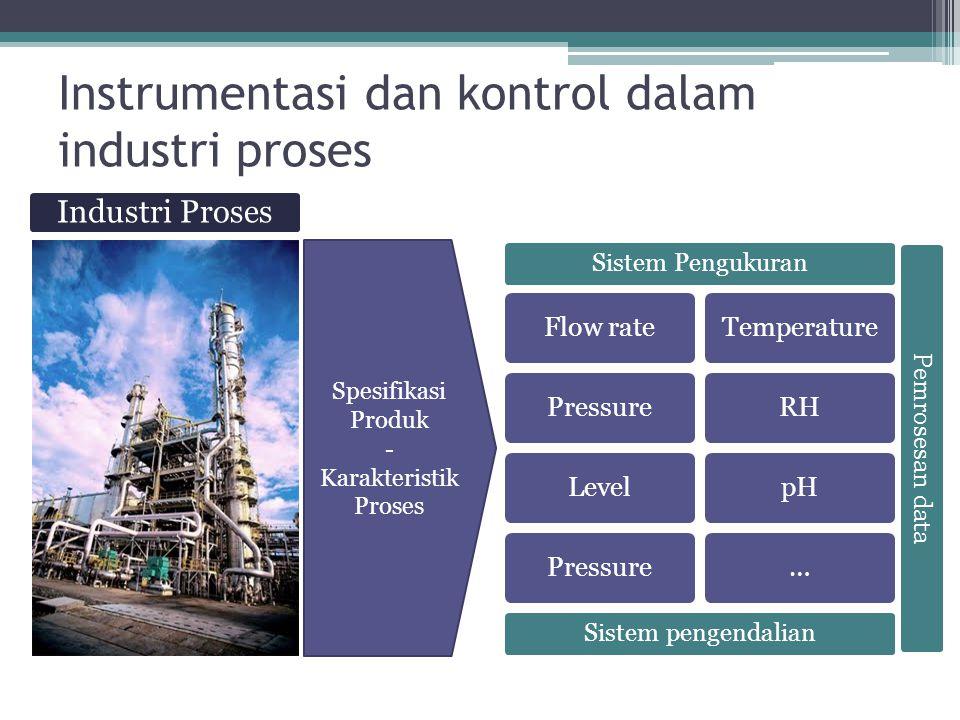 Instrumentasi dan kontrol dalam industri proses RHFlow rate Industri Proses Sistem pengendalianSistem Pengukuran TemperaturePressurepHLevel…Pressure S