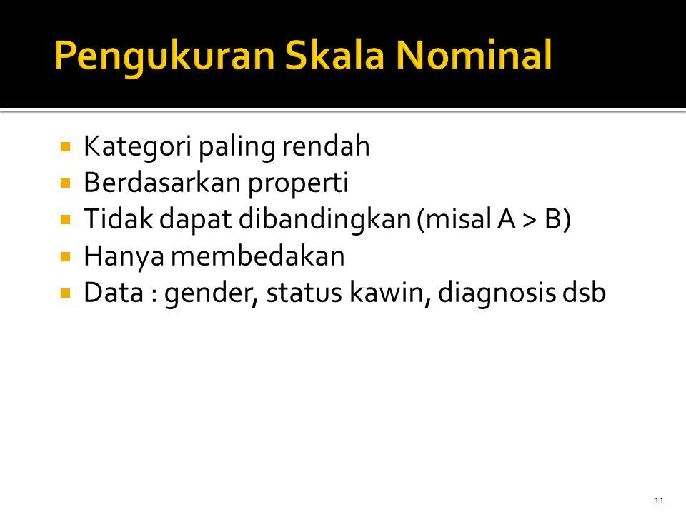 11  Kategori paling rendah  Berdasarkan properti  Tidak dapat dibandingkan (misal A > B)  Hanya membedakan  Data : gender, status kawin, diagnosi