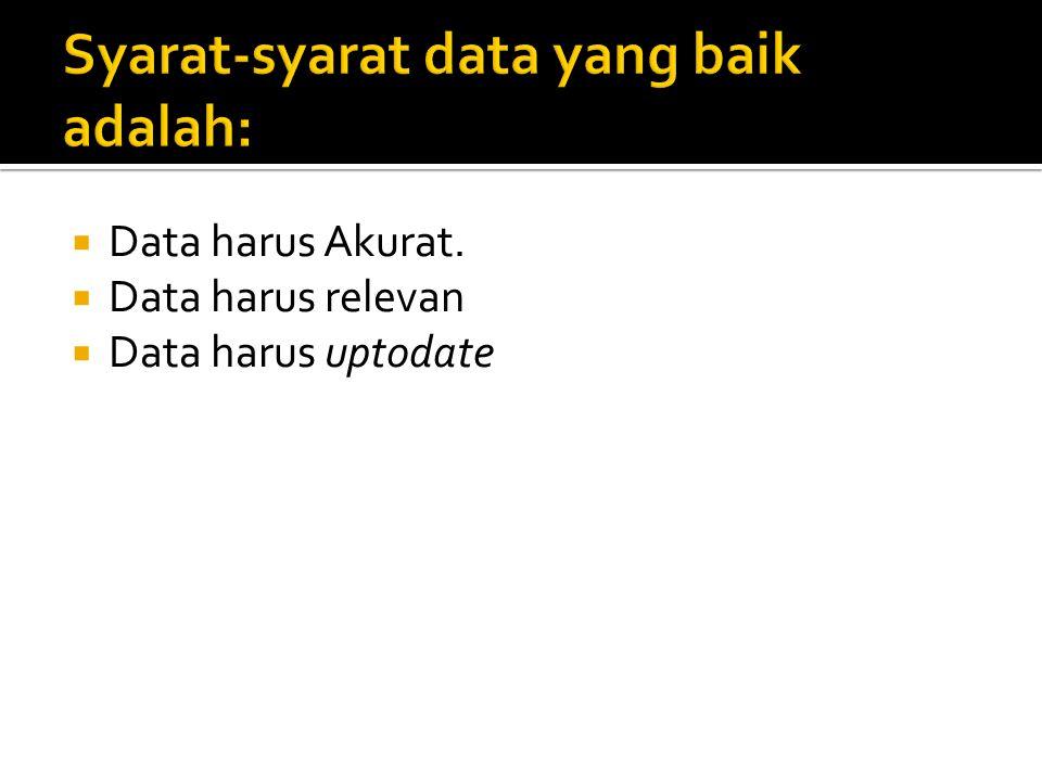  Data harus Akurat.  Data harus relevan  Data harus uptodate