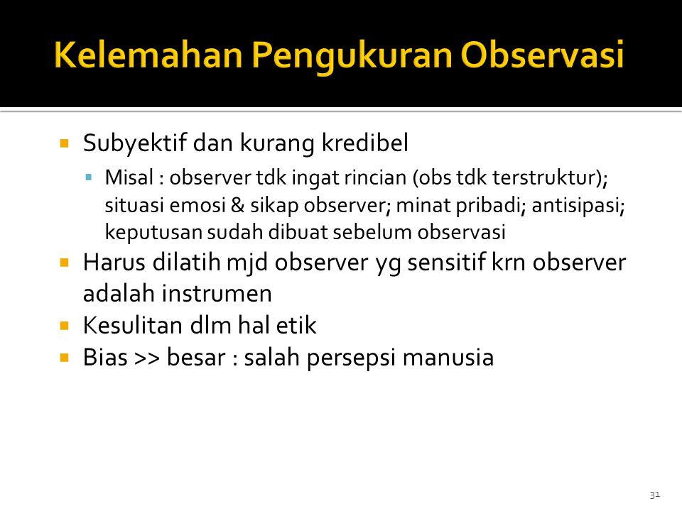 31  Subyektif dan kurang kredibel  Misal : observer tdk ingat rincian (obs tdk terstruktur); situasi emosi & sikap observer; minat pribadi; antisipa