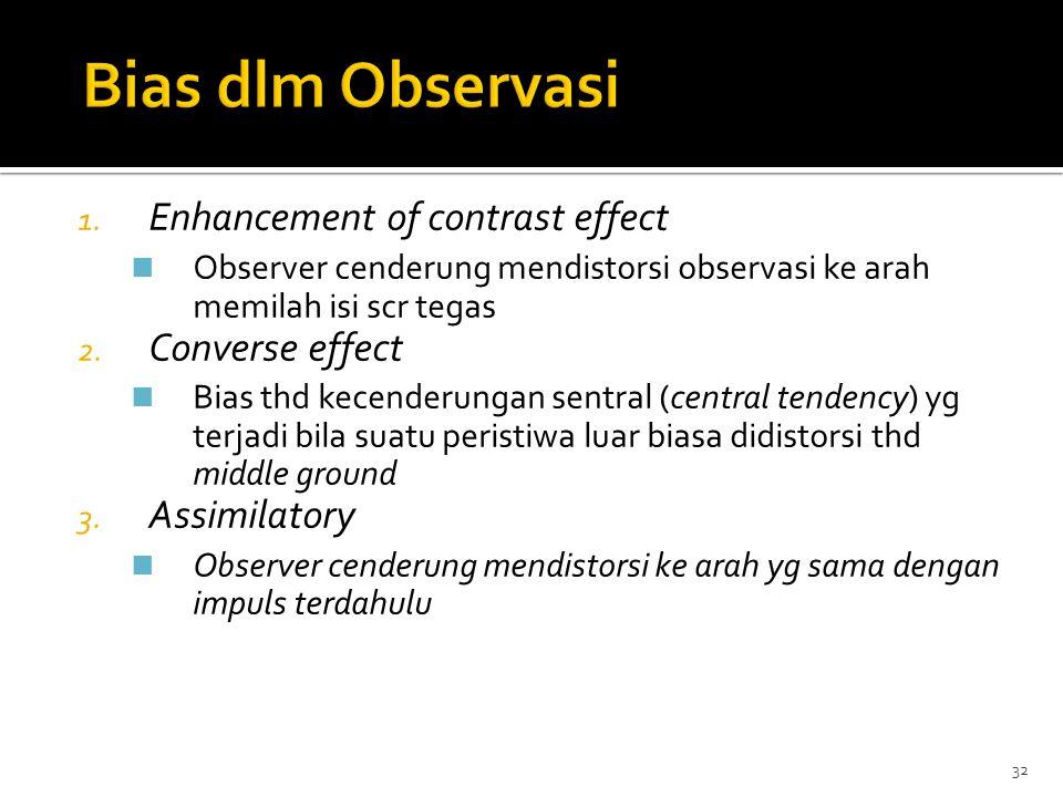 32 1. Enhancement of contrast effect Observer cenderung mendistorsi observasi ke arah memilah isi scr tegas 2. Converse effect Bias thd kecenderungan