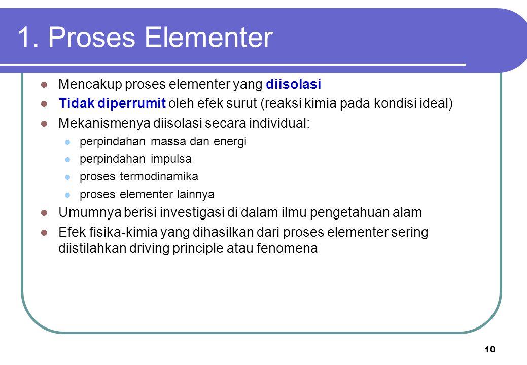 10 1. Proses Elementer Mencakup proses elementer yang diisolasi Tidak diperrumit oleh efek surut (reaksi kimia pada kondisi ideal) Mekanismenya diisol