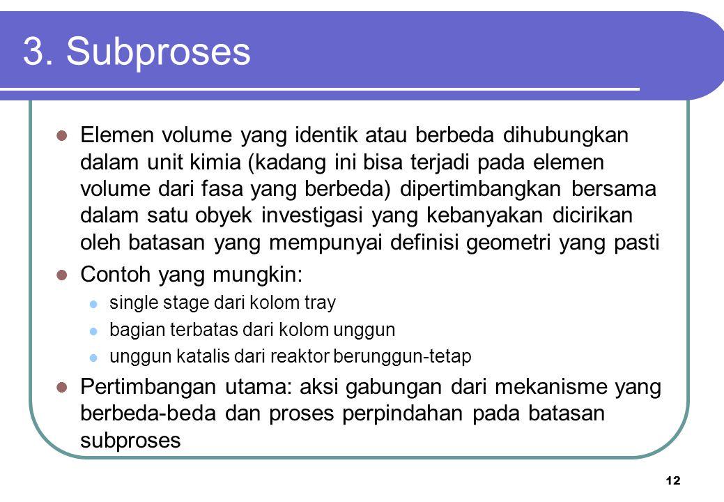 12 3. Subproses Elemen volume yang identik atau berbeda dihubungkan dalam unit kimia (kadang ini bisa terjadi pada elemen volume dari fasa yang berbed