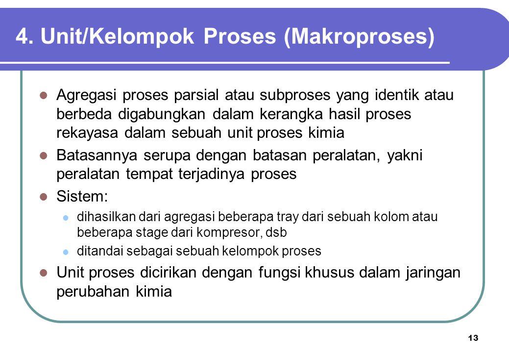 13 4. Unit/Kelompok Proses (Makroproses) Agregasi proses parsial atau subproses yang identik atau berbeda digabungkan dalam kerangka hasil proses reka