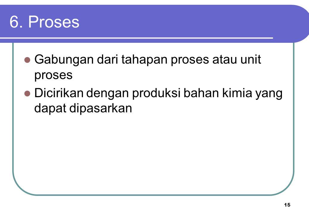 15 6. Proses Gabungan dari tahapan proses atau unit proses Dicirikan dengan produksi bahan kimia yang dapat dipasarkan