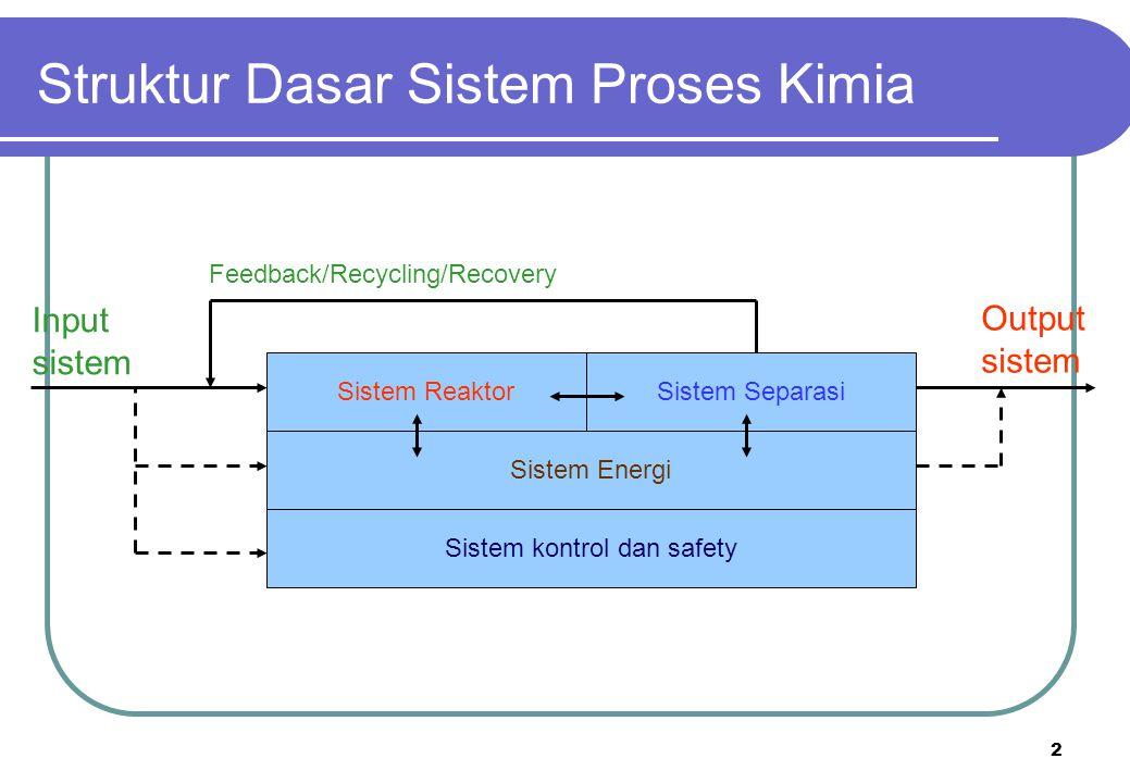 2 Struktur Dasar Sistem Proses Kimia Sistem ReaktorSistem Separasi Sistem Energi Sistem kontrol dan safety Feedback/Recycling/Recovery Output sistem I