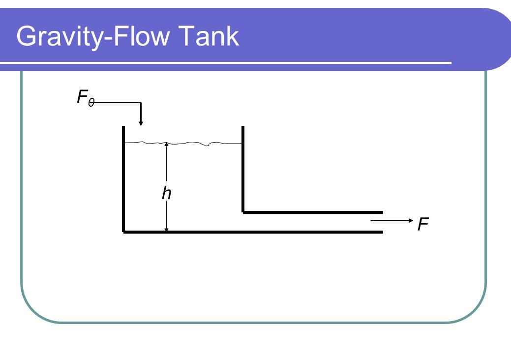 Gravity-Flow Tank F0F0 F h