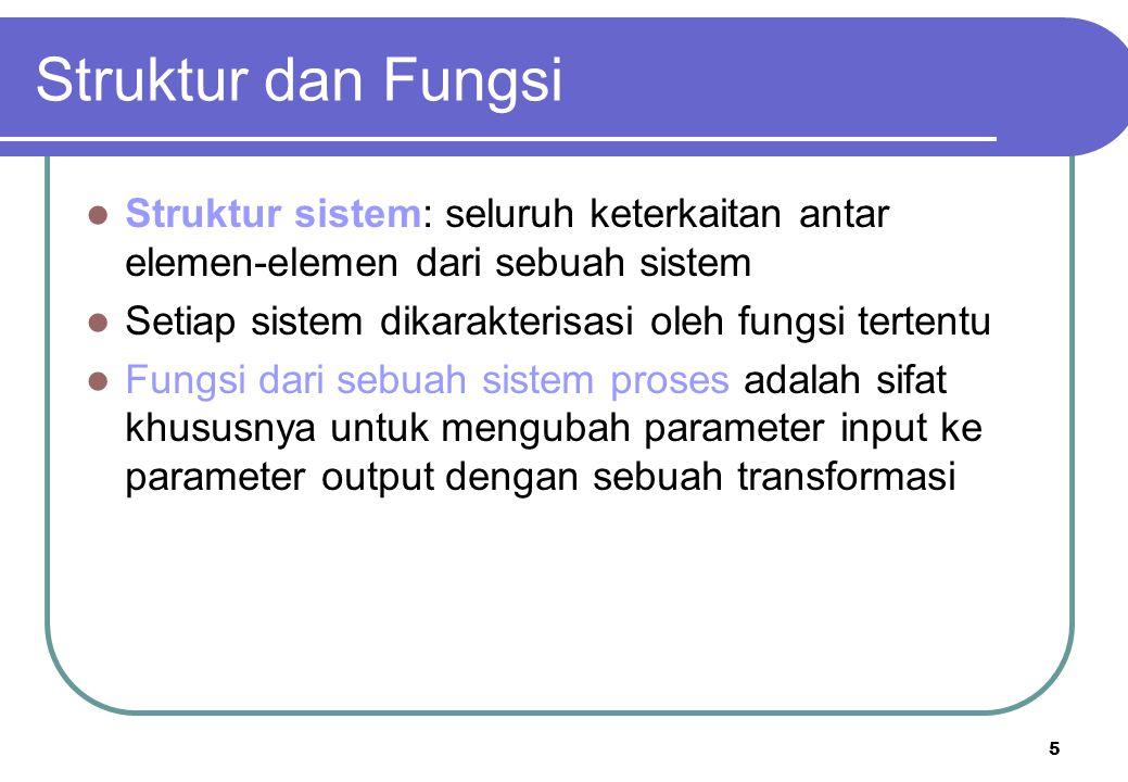 5 Struktur dan Fungsi Struktur sistem: seluruh keterkaitan antar elemen-elemen dari sebuah sistem Setiap sistem dikarakterisasi oleh fungsi tertentu F