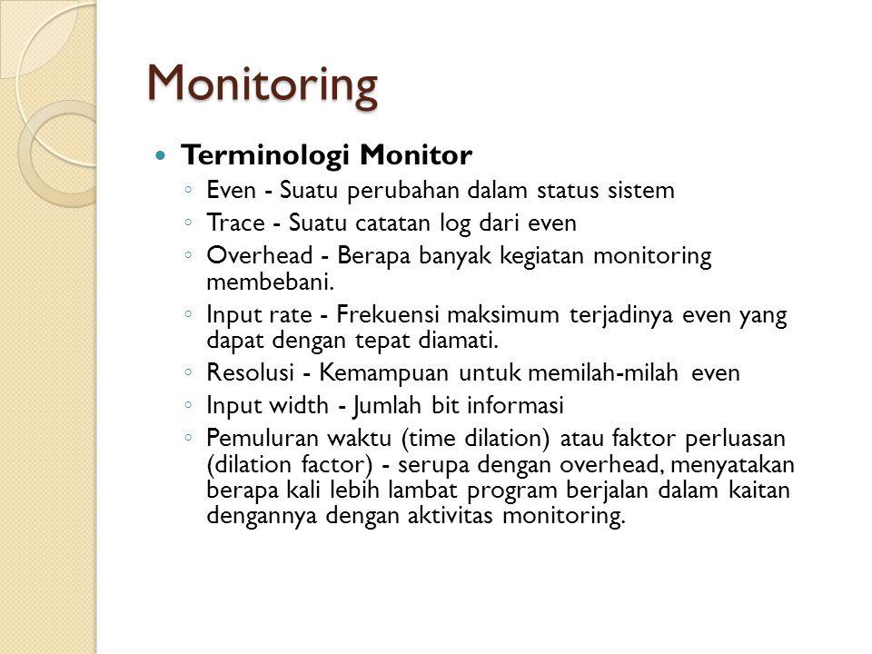 Monitoring Terminologi Monitor ◦ Even - Suatu perubahan dalam status sistem ◦ Trace - Suatu catatan log dari even ◦ Overhead - Berapa banyak kegiatan