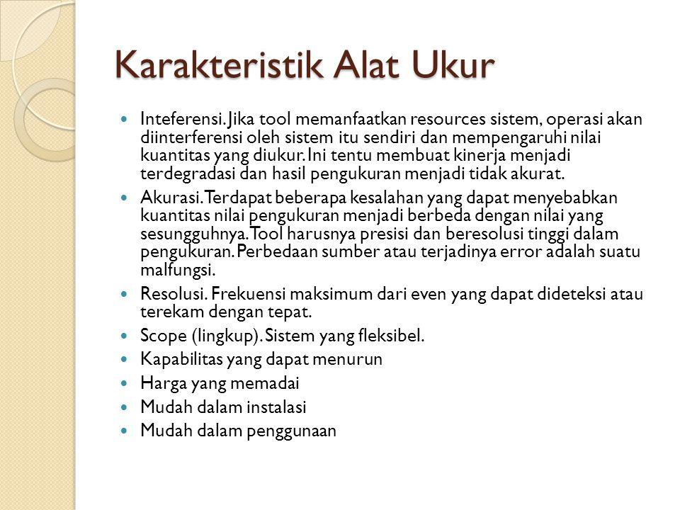 Karakteristik Alat Ukur Inteferensi. Jika tool memanfaatkan resources sistem, operasi akan diinterferensi oleh sistem itu sendiri dan mempengaruhi nil