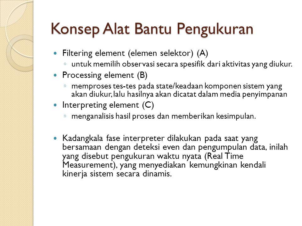 Filtering element (elemen selektor) (A) ◦ untuk memilih observasi secara spesifik dari aktivitas yang diukur. Processing element (B) ◦ memproses tes-t
