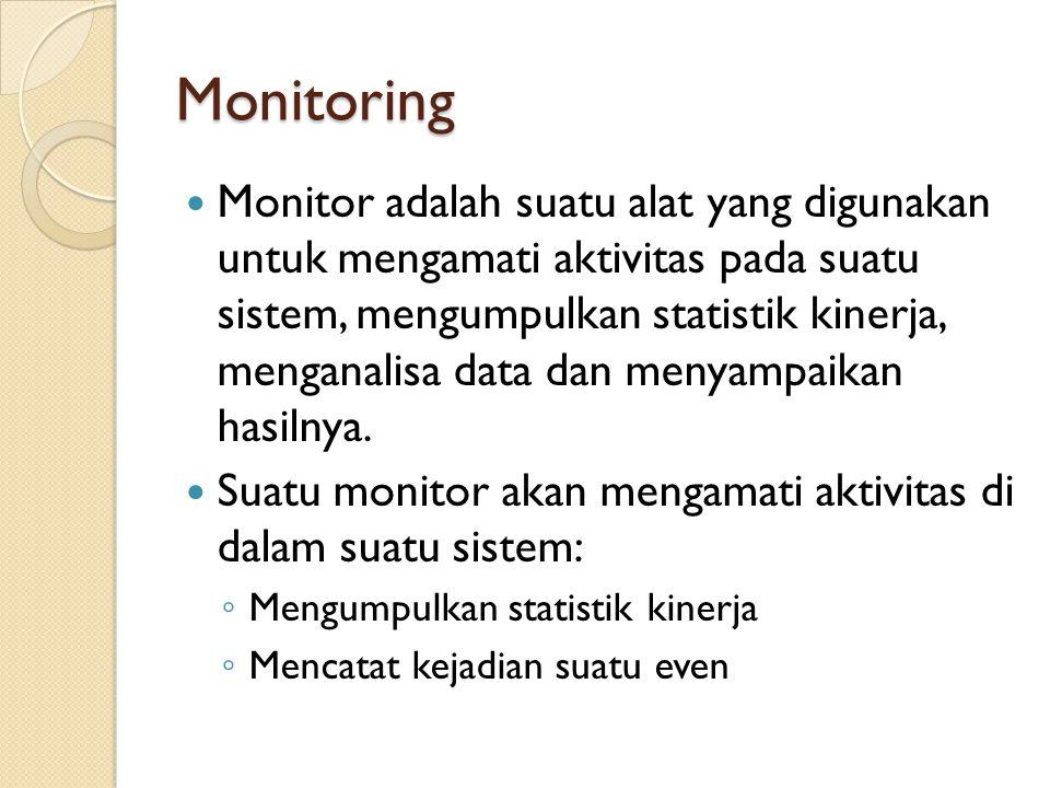 Monitoring Monitor adalah suatu alat yang digunakan untuk mengamati aktivitas pada suatu sistem, mengumpulkan statistik kinerja, menganalisa data dan