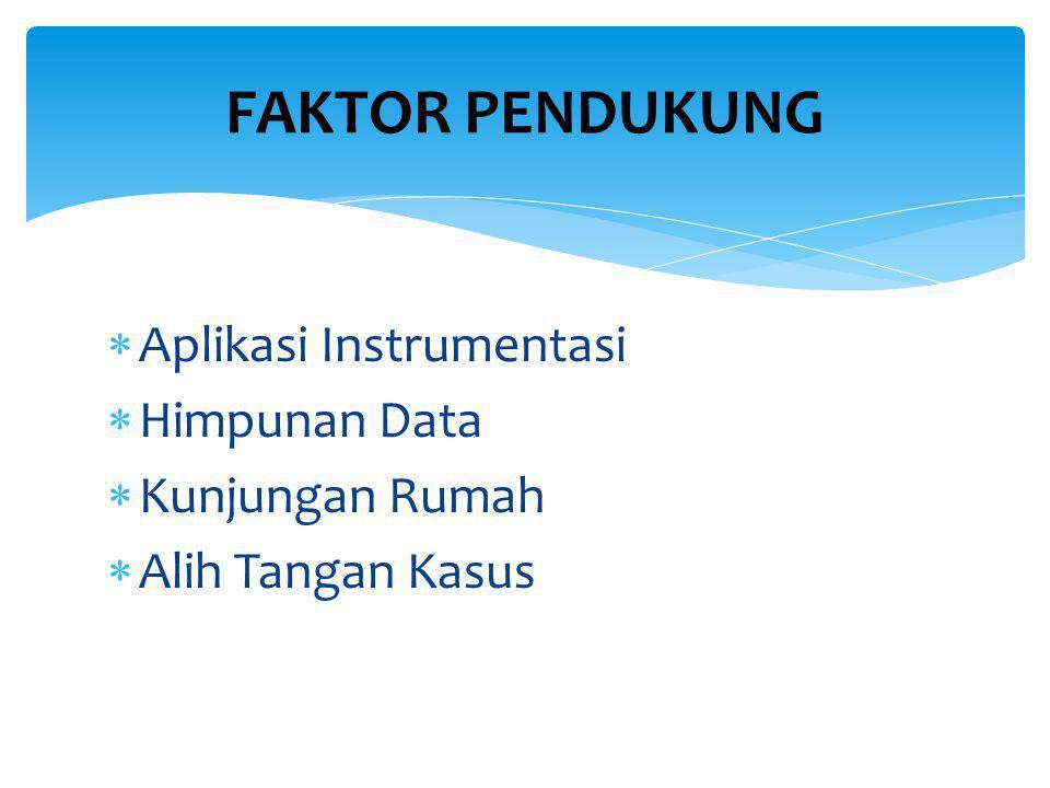  Aplikasi Instrumentasi  Himpunan Data  Kunjungan Rumah  Alih Tangan Kasus FAKTOR PENDUKUNG