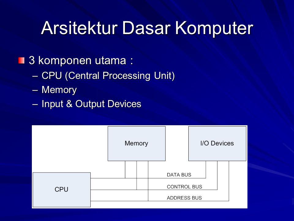 Arsitektur Dasar Komputer 3 komponen utama : –CPU (Central Processing Unit) –Memory –Input & Output Devices