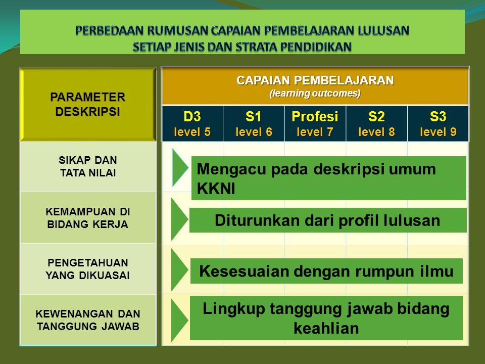 Mengacu pada deskripsi umum KKNI Diturunkan dari profil lulusan
