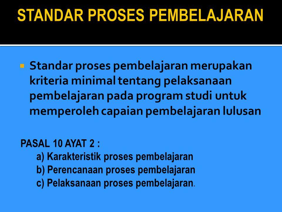  Standar proses pembelajaran merupakan kriteria minimal tentang pelaksanaan pembelajaran pada program studi untuk memperoleh capaian pembelajaran lul