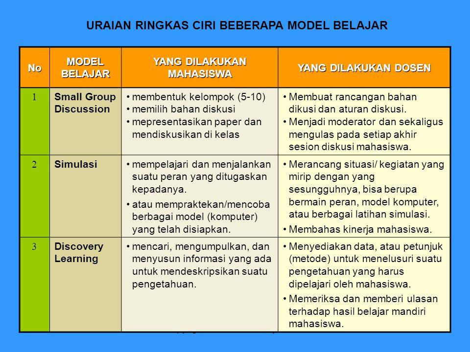 copyright: dit.akademik.ditjen dikti No MODEL BELAJAR YANG DILAKUKAN MAHASISWA YANG DILAKUKAN DOSEN 1 Small Group Discussion membentuk kelompok (5-10)