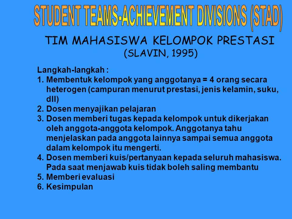 TIM MAHASISWA KELOMPOK PRESTASI (SLAVIN, 1995) Langkah-langkah : 1.Membentuk kelompok yang anggotanya = 4 orang secara heterogen (campuran menurut pre