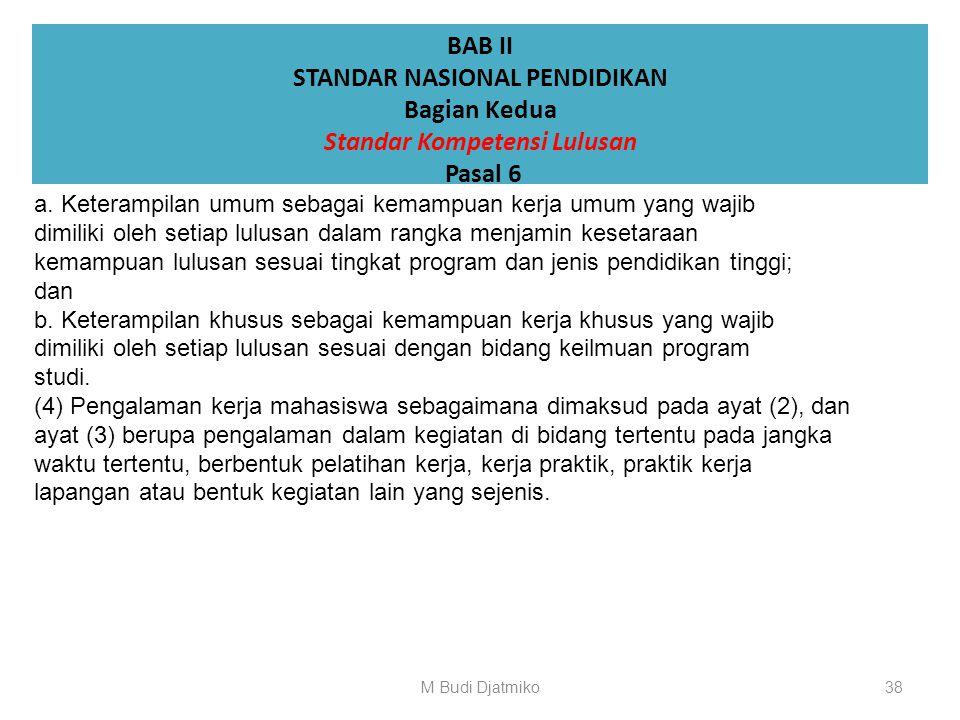 BAB II STANDAR NASIONAL PENDIDIKAN Bagian Kedua Standar Kompetensi Lulusan Pasal 6 (1) Sikap sebagaimana dimaksud dalam Pasal 5 ayat (1) merupakan per