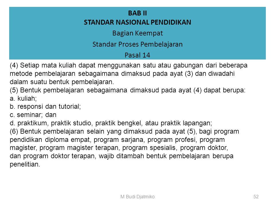BAB II STANDAR NASIONAL PENDIDIKAN Bagian Keempat Standar Proses Pembelajaran Pasal 14 (1)Proses pembelajaran melalui kegiatan kurikuler wajib dilakuk