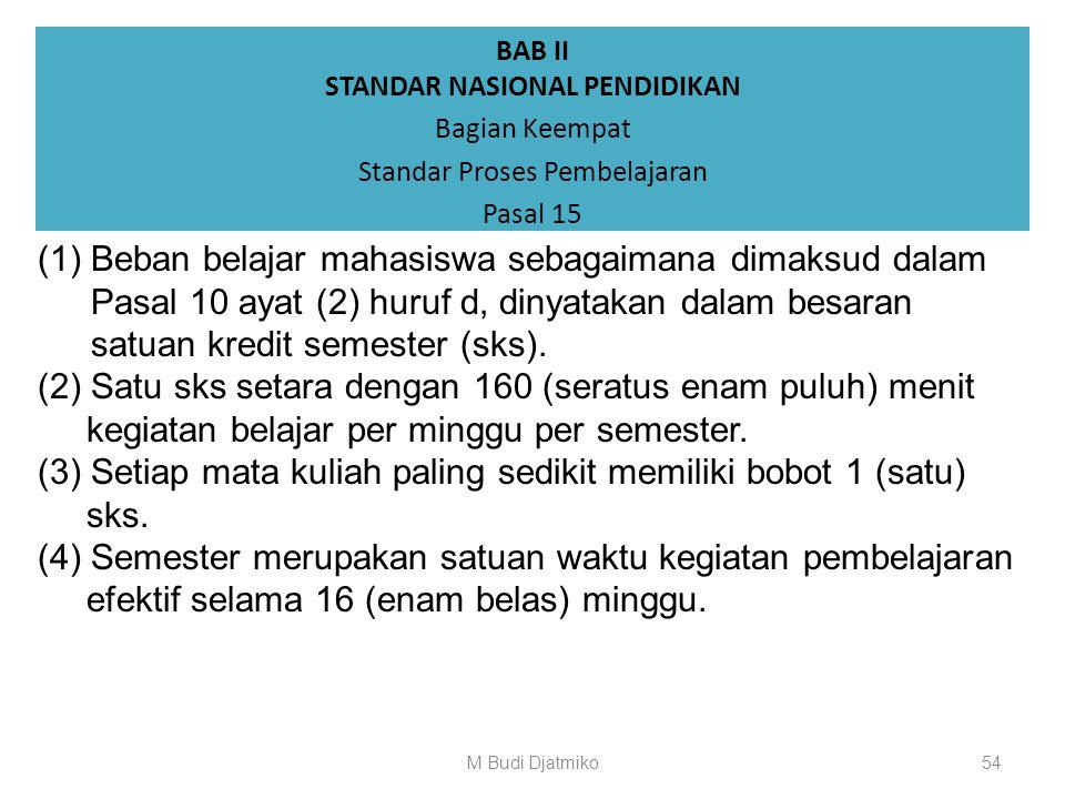 BAB II STANDAR NASIONAL PENDIDIKAN Bagian Keempat Standar Proses Pembelajaran Pasal 14 (7) Bentuk pembelajaran berupa penelitian sebagaimana dimaksud