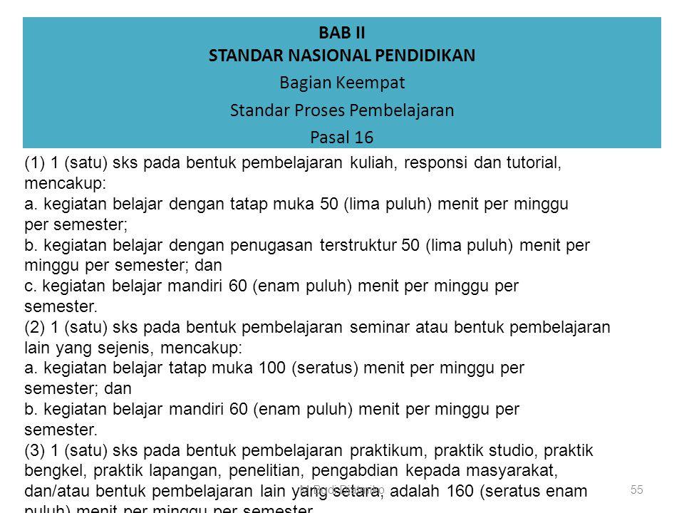 BAB II STANDAR NASIONAL PENDIDIKAN Bagian Keempat Standar Proses Pembelajaran Pasal 15 (1)Beban belajar mahasiswa sebagaimana dimaksud dalam Pasal 10