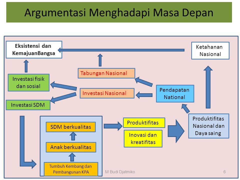 ASEAN ECONOMIC COMMUNITY 2015 (Single Market and Production Base) Bebas aliran barang Bebas aliran layanan Bebas aliran investasi Bebas aliran modal B