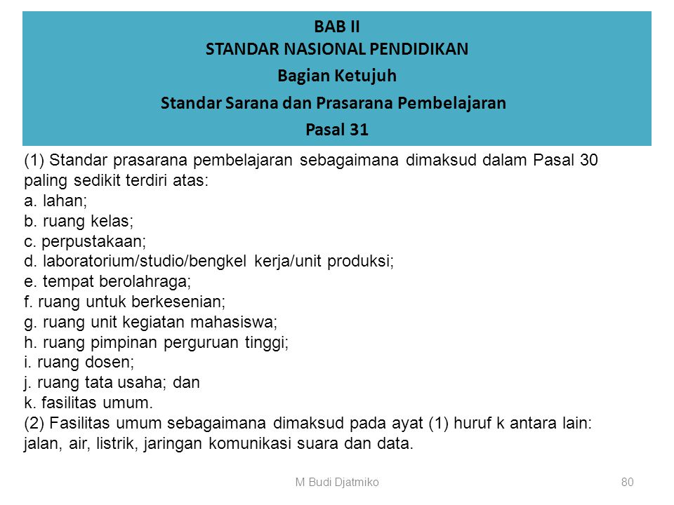 BAB II STANDAR NASIONAL PENDIDIKAN Bagian Ketujuh Standar Sarana dan Prasarana Pembelajaran Pasal 30 Standar sarana dan prasarana pembelajaran merupak
