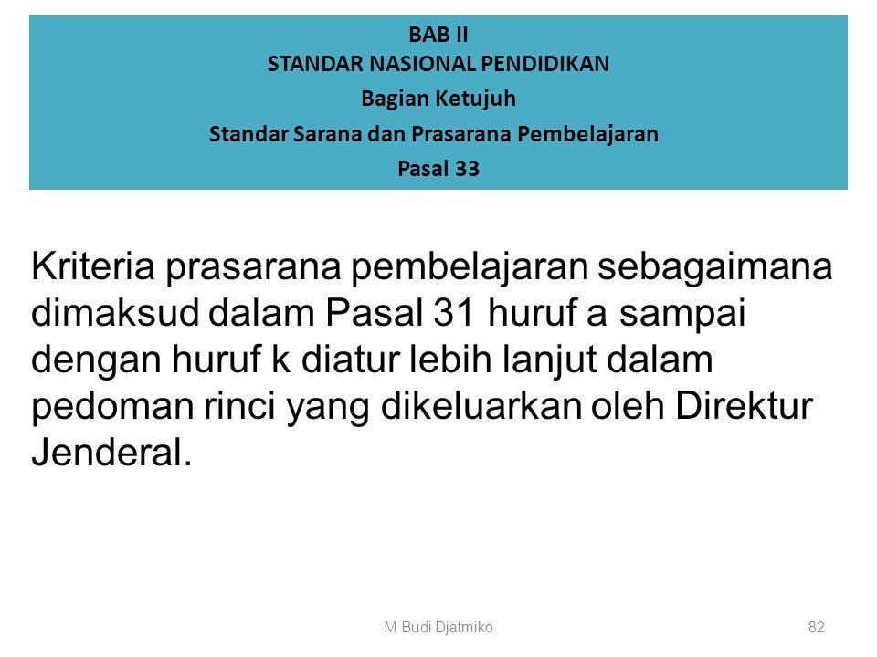 BAB II STANDAR NASIONAL PENDIDIKAN Bagian Ketujuh Standar Sarana dan Prasarana Pembelajaran Pasal 32 (1)Lahan sebagaimana dimaksud dalam Pasal 31 huru