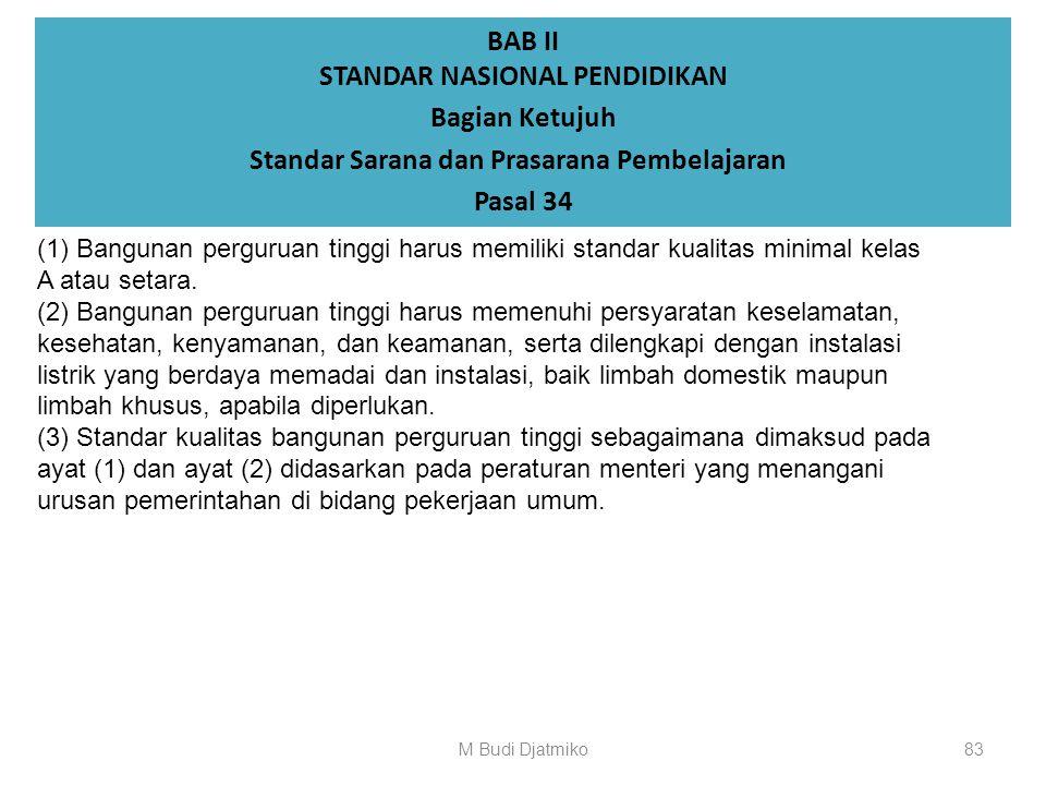 BAB II STANDAR NASIONAL PENDIDIKAN Bagian Ketujuh Standar Sarana dan Prasarana Pembelajaran Pasal 33 Kriteria prasarana pembelajaran sebagaimana dimak